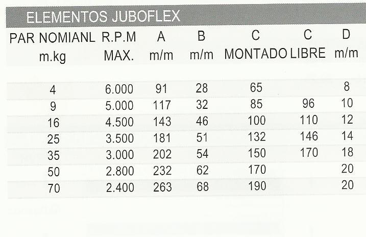 Elementos Juboflex Elementos Juboflex Flexible